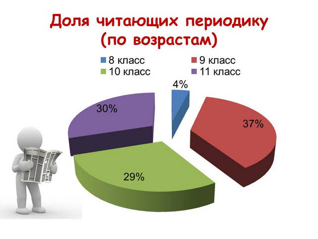 %d1%80%d0%b8%d1%81-3