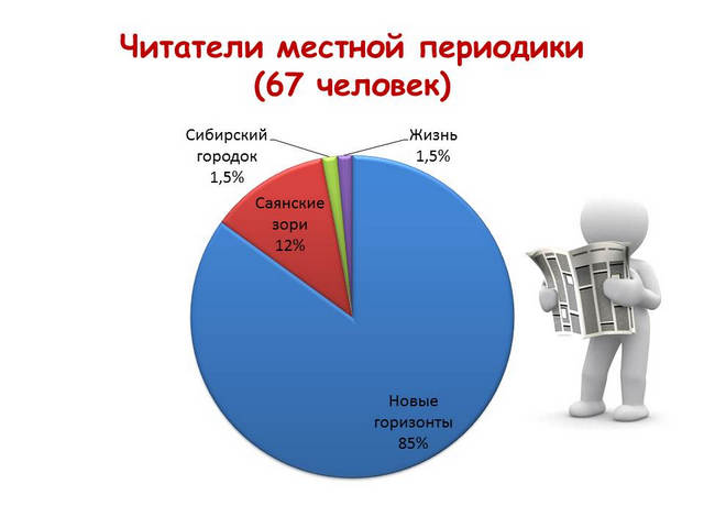 %d1%80%d0%b8%d1%81-4